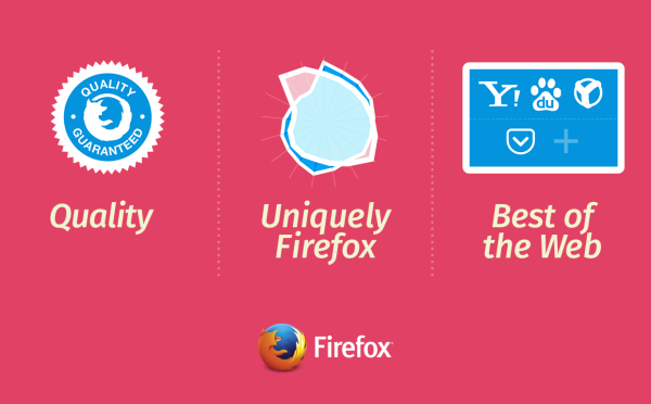 What to Look Forward to from Firefox
