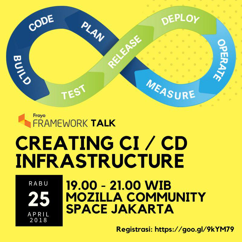 Froyo Framework Talk – Creating CI / CD Infrastructure